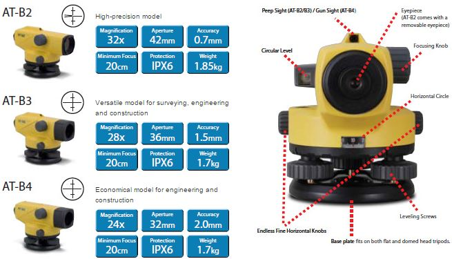 http://www.topcon.co.jp/en/positioning/products/images/level/AT-B_img_E/AT-B_001_E.jpg
